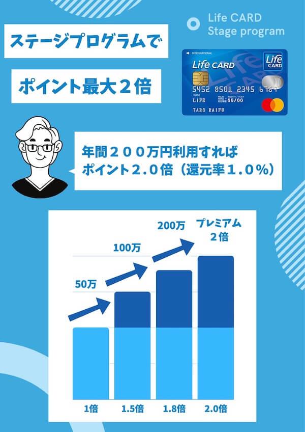ライフカードのポイントプログラム:利用額に応じて最大2倍