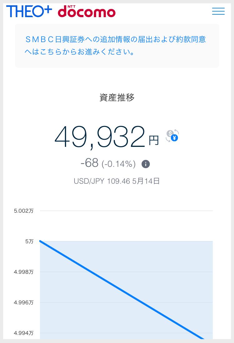 THEO+docomo_資産推移グラフ初日